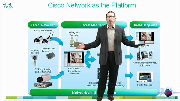 Cisco Physical Security