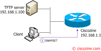 Send-command-via-SNMP-1