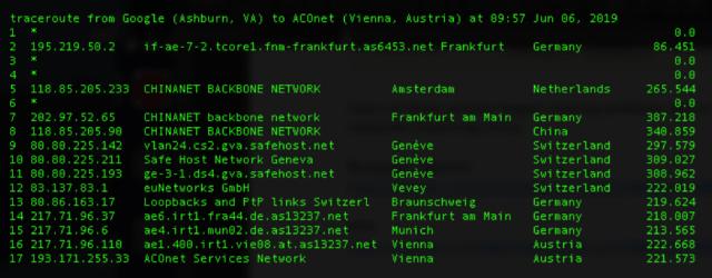 BGP route leak sends European traffic via China | CiscoZine