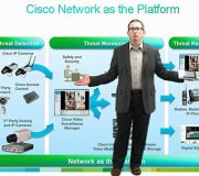 Cisco-Physical-Security