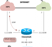 Dual-Internet-connection-in-active-standby-mode-without-BGP-1