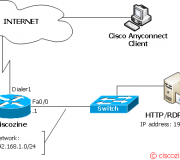 How-to-configure-Cisco-VPN-SSL-aka-WebVPN