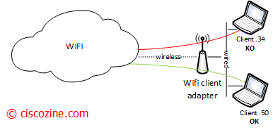 How-to-enable-multi-IP-address-from-the-same-wireless-client-ok-2
